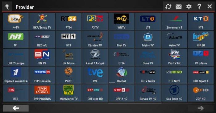Canales TV porno