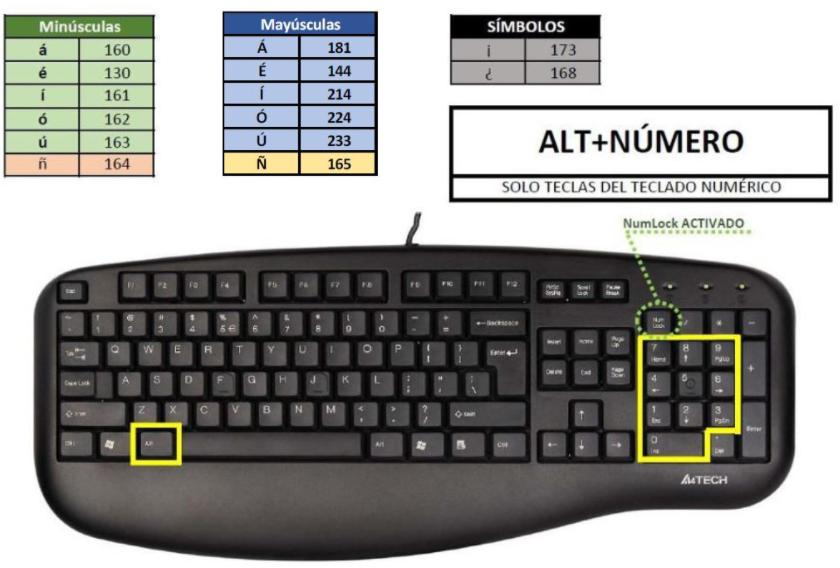 Escribir la letra ñ en un teclado inglés de laptop o pc