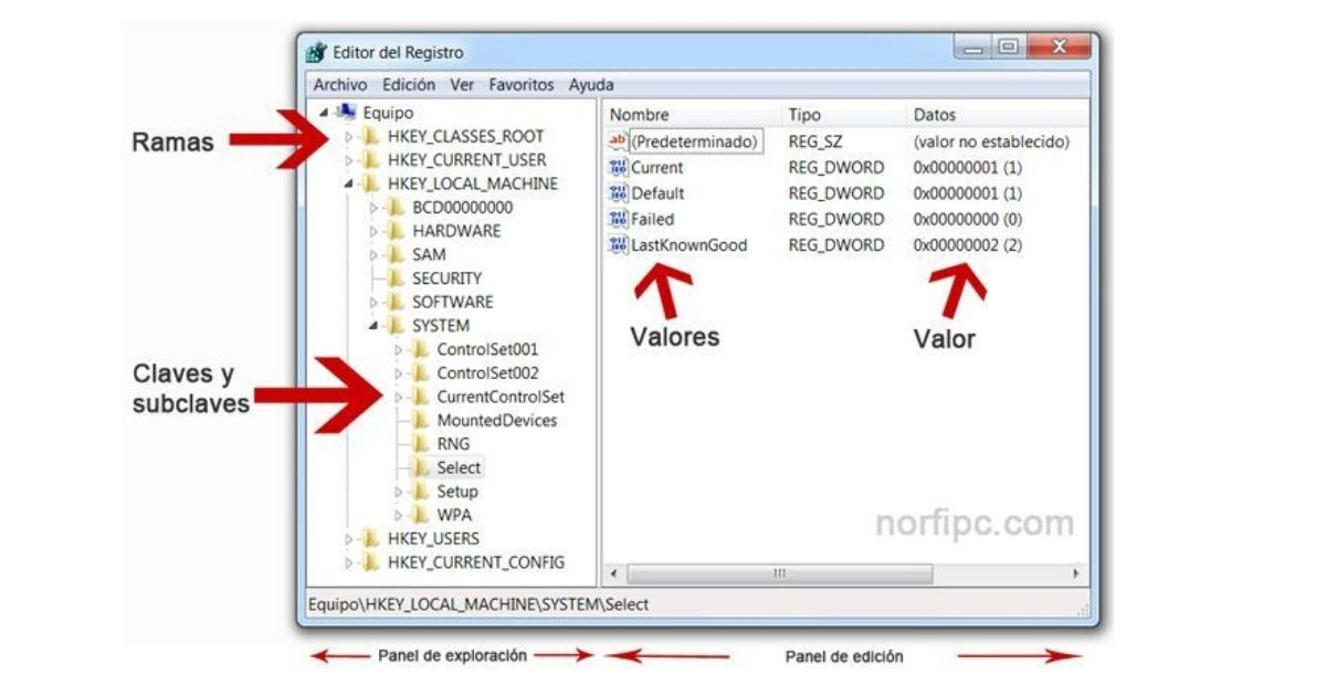 editar registro windows